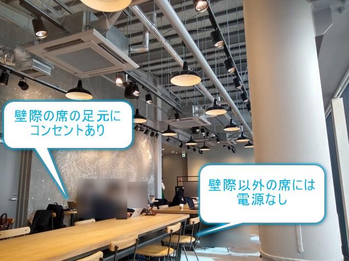 綱島駅スターバックス電源箇所1