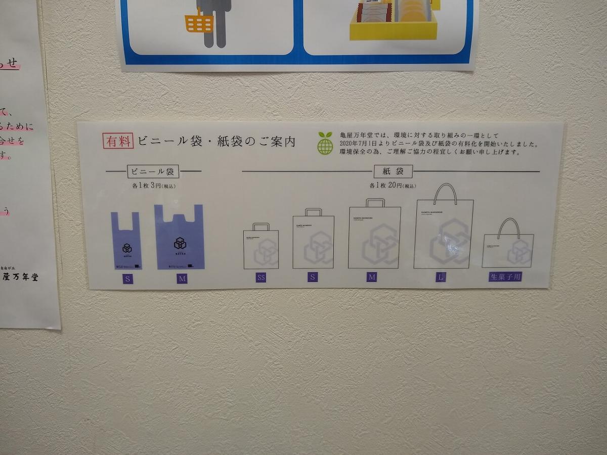 亀谷万年堂綱島店レジ袋